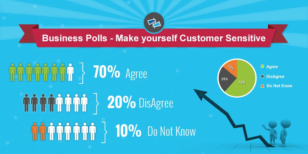 customer-sensitive-using-business-polls