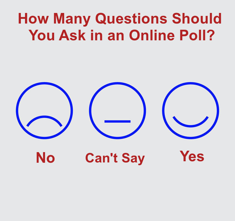 How Many Questions Should You Ask in an Online Poll