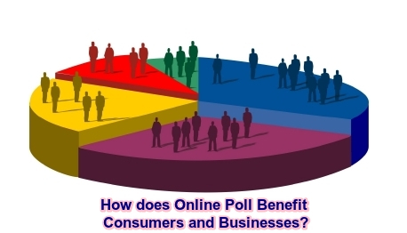 How does online poll benefit customers and business