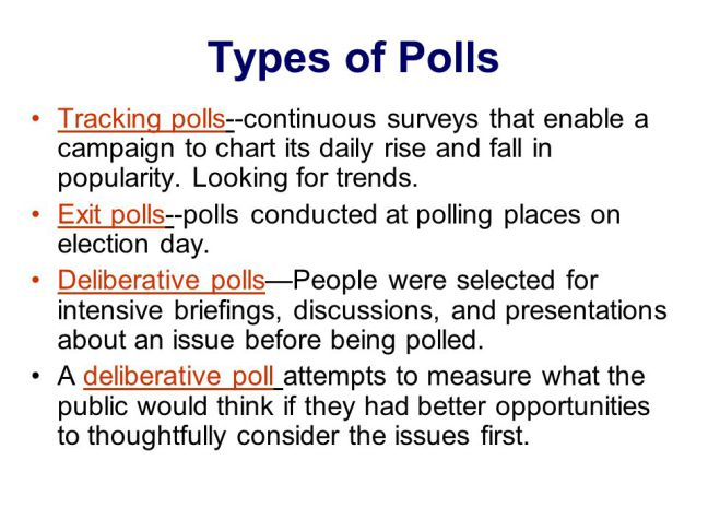 Different Types of Polls