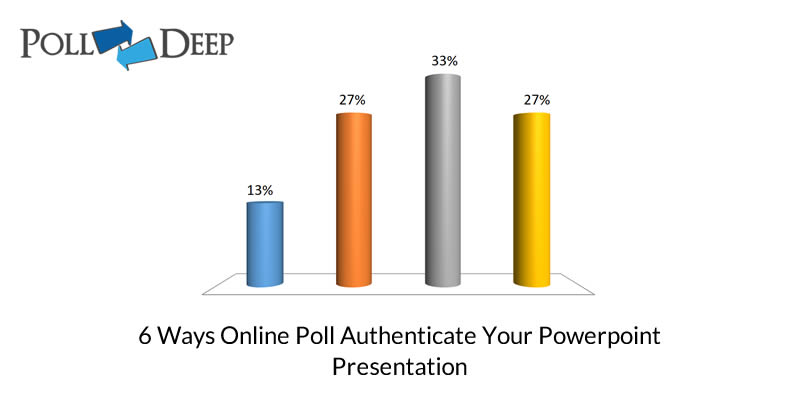 online poll help you to authenticate your data with a powerpoint