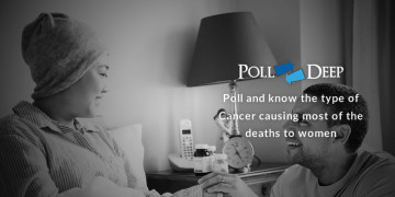 Poll and know the type of Cancer causing most of the deaths to women
